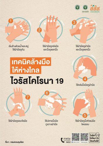 เทคนิคการล้างมือให้ห่างไกลไวรัสโคโรน่า19